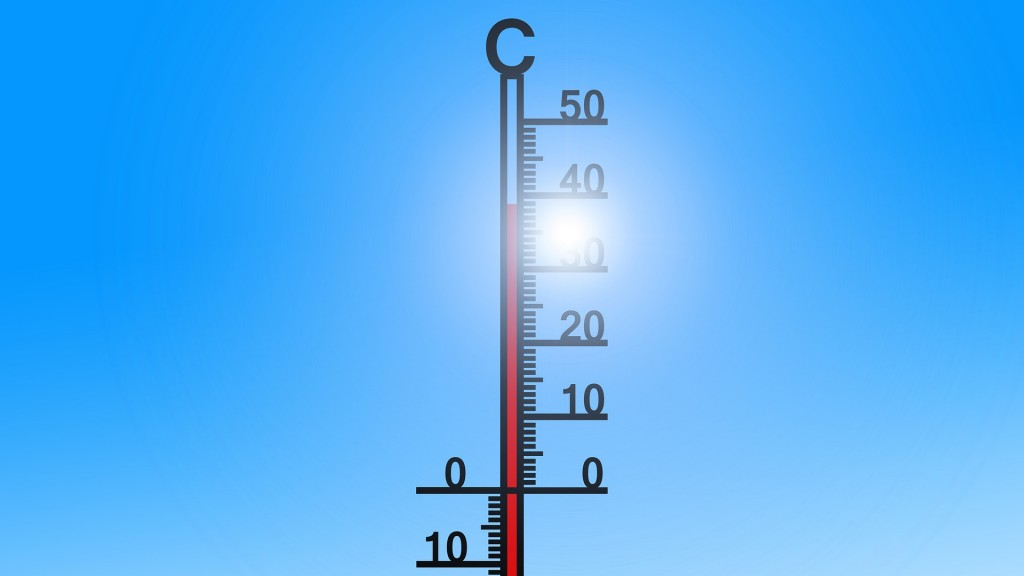 Thermometer bei Sommerhitze (Foto: Pixabay/geralt)